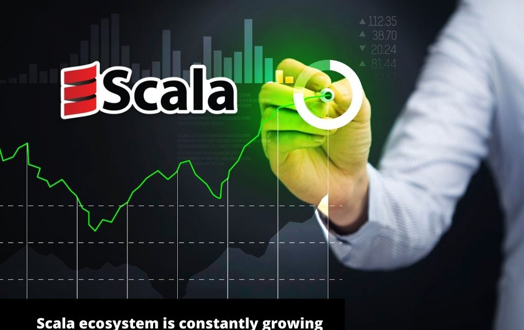 Graphic growing Scala logo